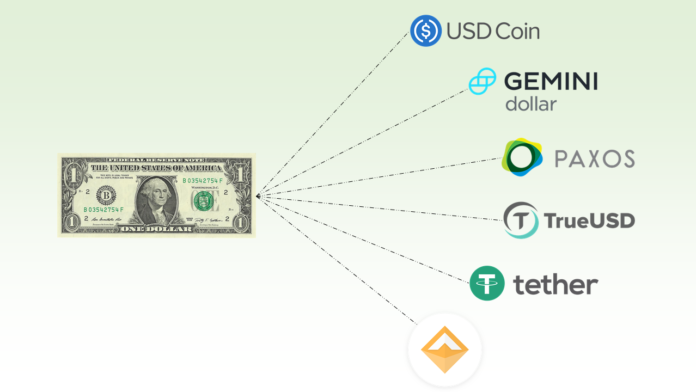 Dollar-Backed Stablecoins
