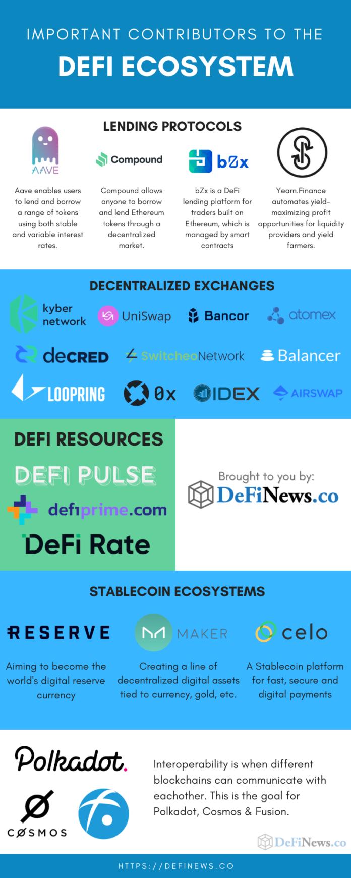 defi-contributors