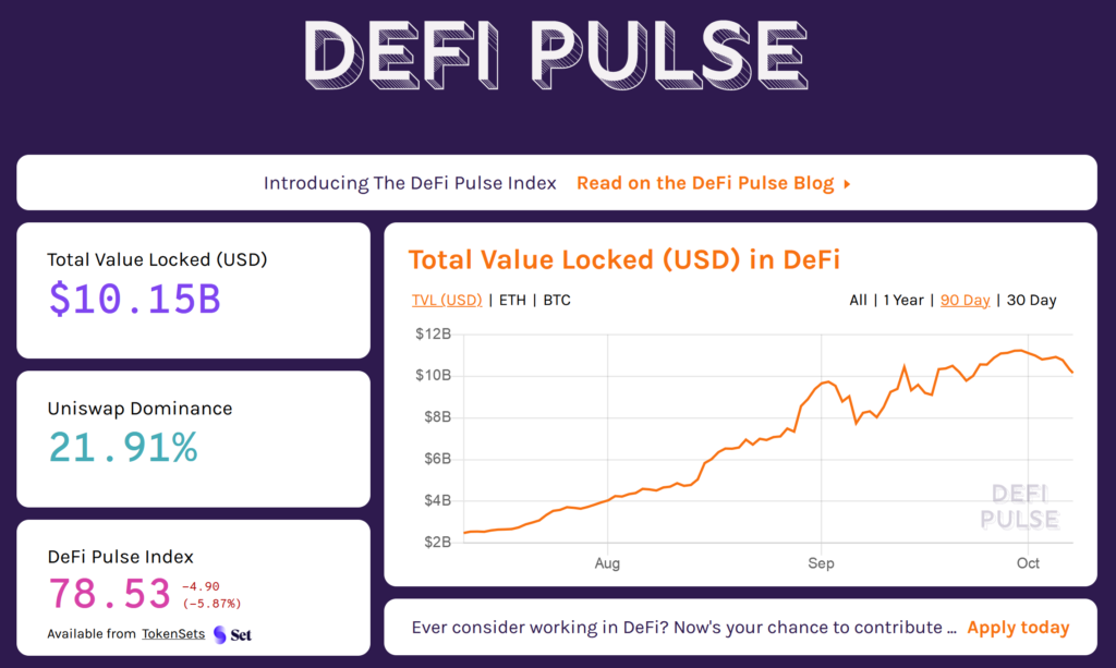 DeFi Charts and Lending